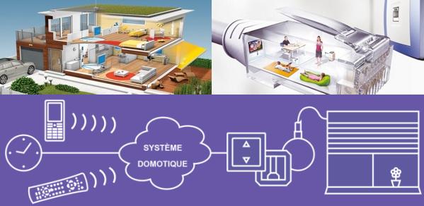 blog technologie fran ois mitterrand de fenouillet. Black Bedroom Furniture Sets. Home Design Ideas